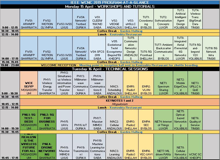 IEEE WCNC 2019 Program Overview
